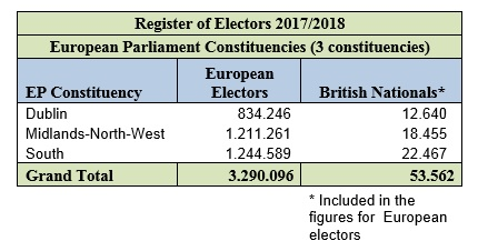 REgister of Elections